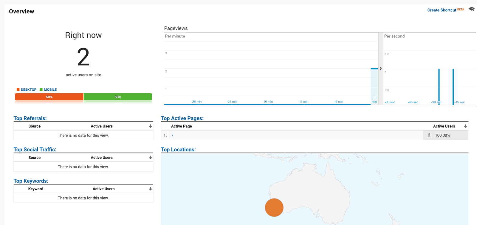Google Analytics - Real Time